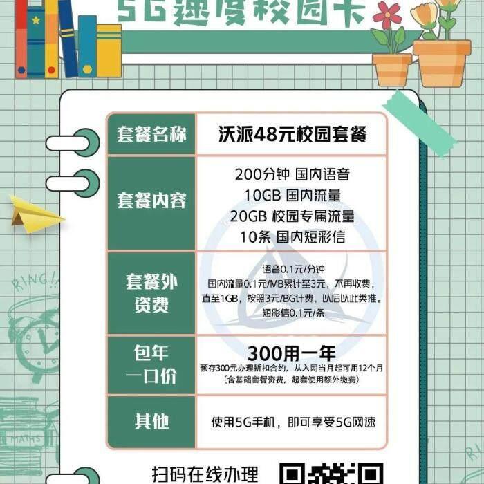 2020年北京联通校园卡300打一年