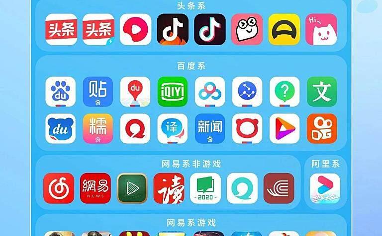 [新卡预告]北京电信包年卡升级版即将上架!