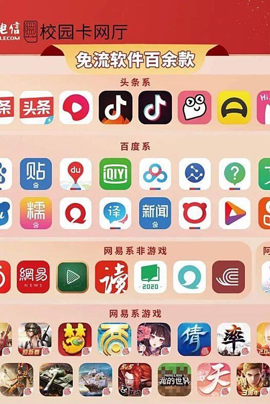 2021年北京电信校园卡政策收紧,月租20元=500分钟+50G流量,诚招代理!